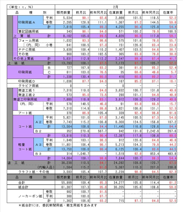 140331_hinsyu_chubu