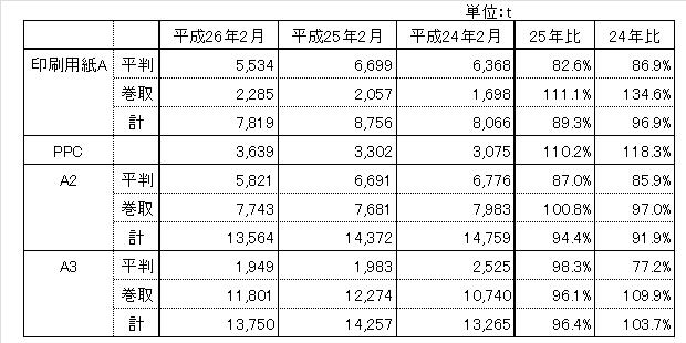 140331_hinsyu_chubu_hanbai