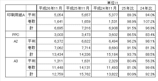 141226_hinsyu_chubu_hanbai