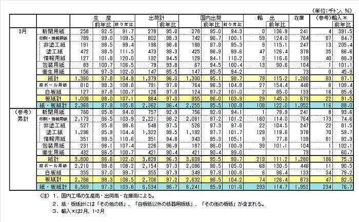 150420_zyukyusokuhou