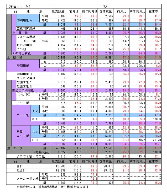 150430_hinsyu_chubu