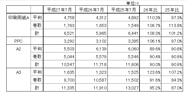 150831_hinsyu_chubu_hanbai