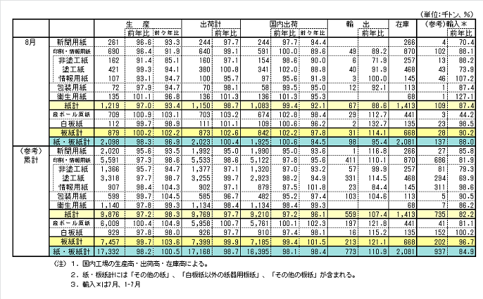 150925_zyukyuusokuhou