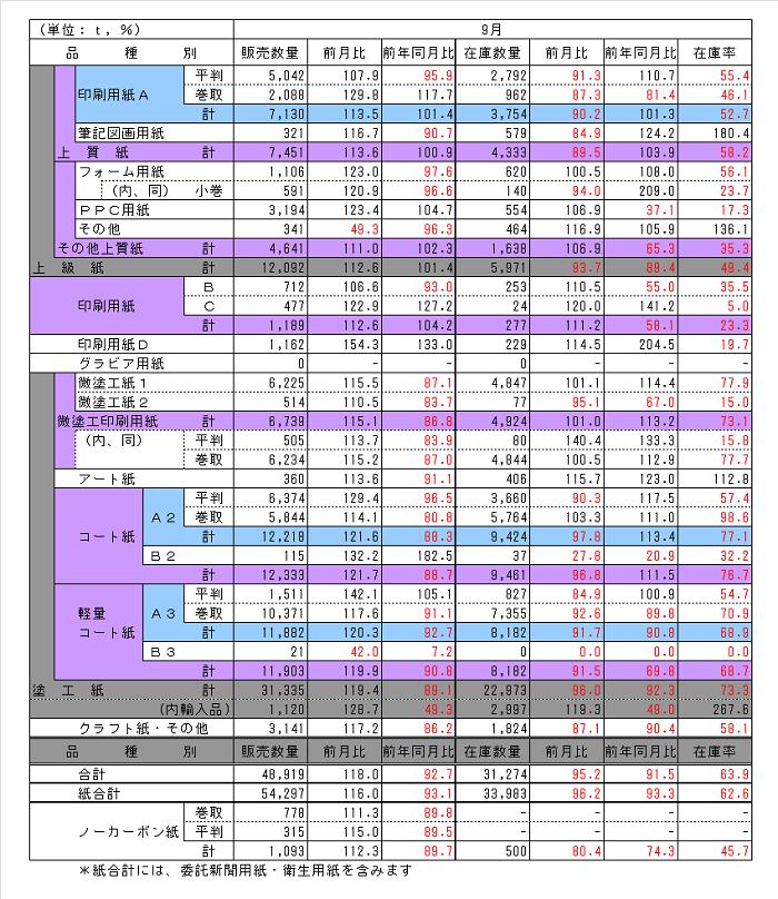 151031_hinsyu_chubu