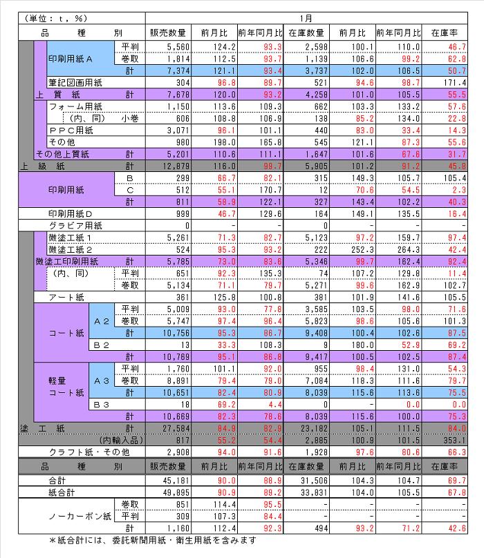 160229_hinsyubetsu_chubu
