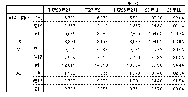 160331_hinsyu_chubu_hanbai