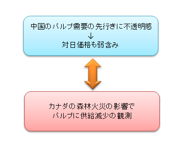 170831_ss01